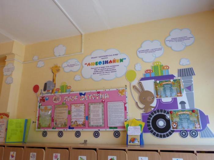 Конкурс родительский уголок в детском саду